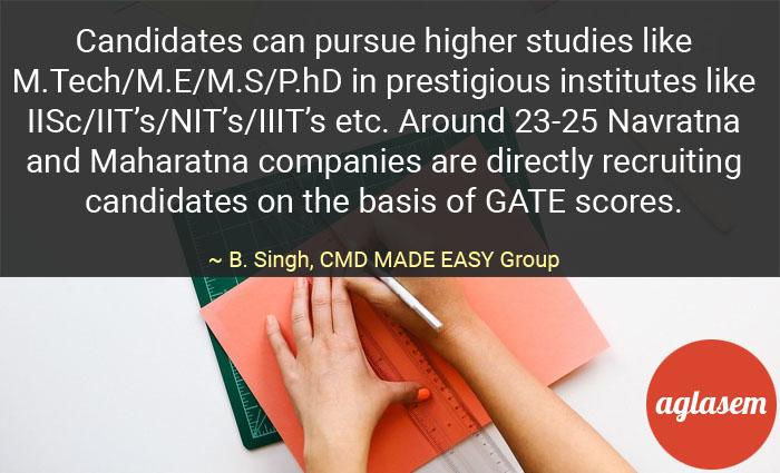 GATE Expert, Mr. B Singh (CMD MADE Easy Group) Interview
