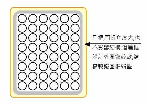床墊可折設計說明3