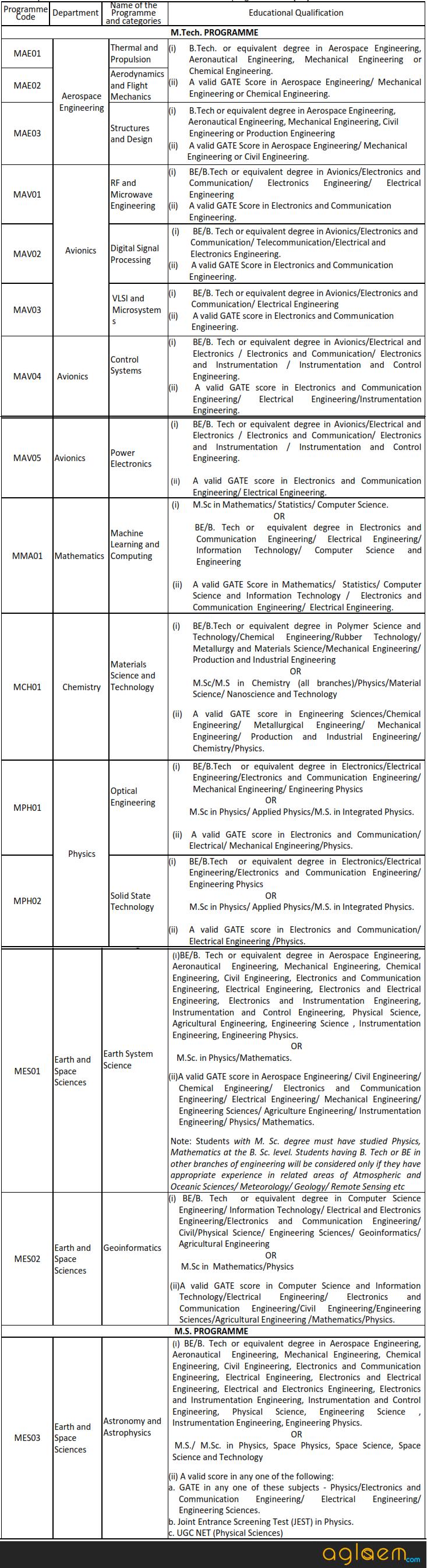IIST M.Tech MS Eligbility Criteria