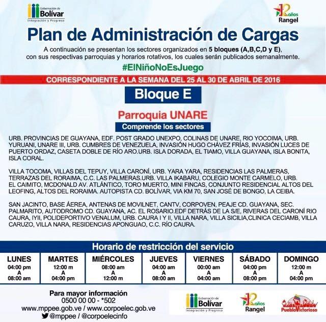 Plan de Administración de Cargas: Parroquias Unare, Agua Salada - Orinoco y Cachamay (Bloque E)