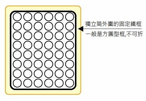 床墊可折設計說明1