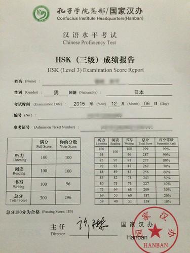 Result of the HSK 3rd grade