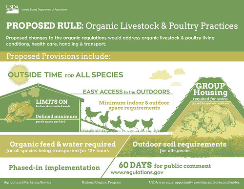 Proposed Rule Organic Livestock and Poultry Practices infographic