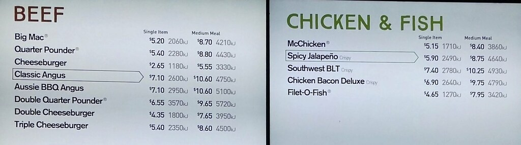 Mcdonalds Prices Menu