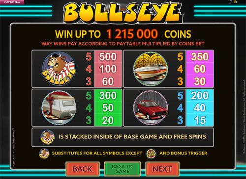 free Bullseye slot payout
