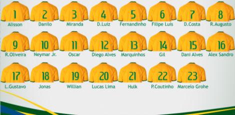 CBF divulga números das camisas dos jogadores para Brasil x Uruguai na Arena 78f0f0582c683