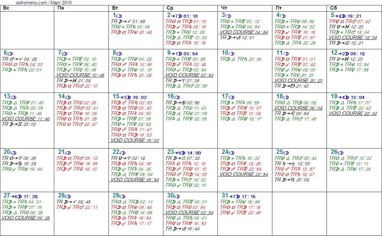 Астрологический календарь на МАРТ 2016. Аспекты планет, ингрессии в знаки, фазы Луны и Луна без курса