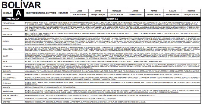 Estos son los horarios de cortes en el Estado Bolivar por Parroquia