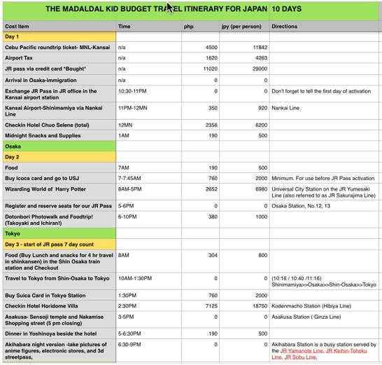 japan budget travel itinerary 10 day trip osaka tokyo nikko