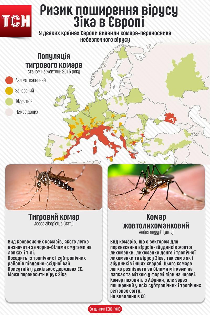 Вирус Зика в Европе