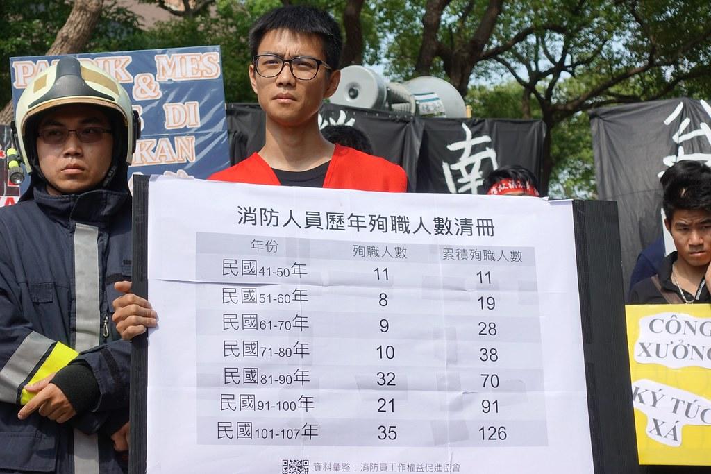 在内政部前,消权会指出消防员殉职数逐年攀升。(摄影:张智琦)