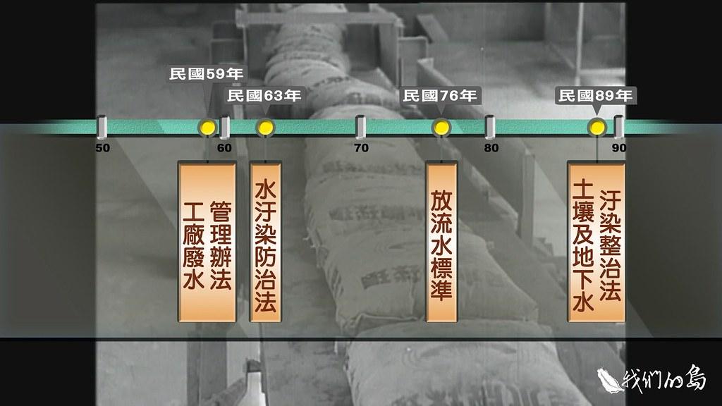 956-1-2民國40年代開始推動經建計畫,工廠內部的土壤和地下水汙染,要一直到民國89年土污法施行後,才管制得了。