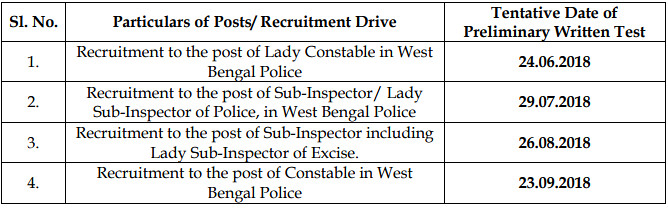 WB Police Constable Admit Card 2018 (Announced)   Download Here