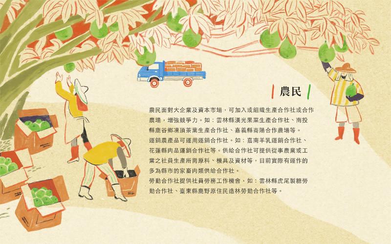 P4-5-合作社專題開門跨頁-農民-800