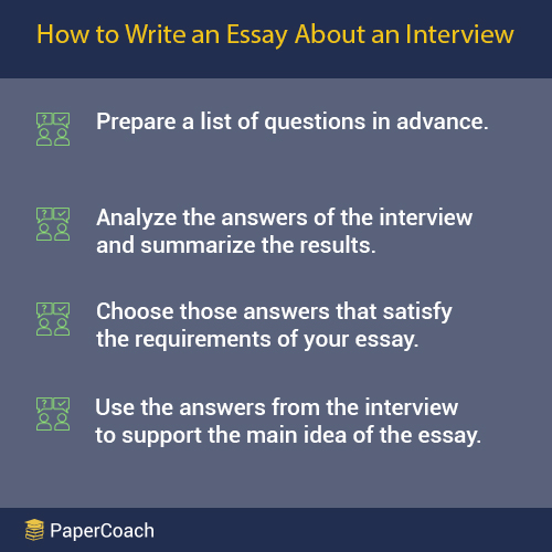 How to Write an Essay About an Interview
