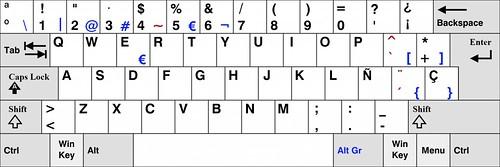 teclado-ISO-espana