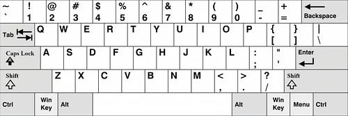 teclado-ANSI-estados-unidos