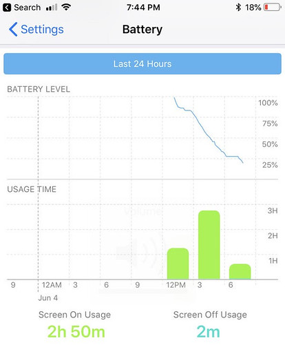 ios12batteryusage