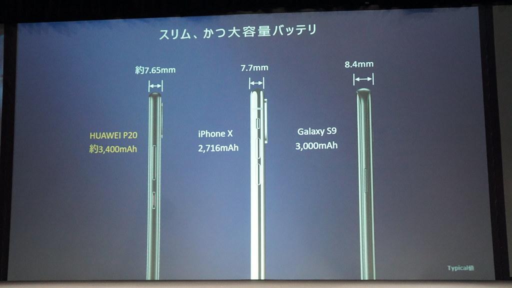 HUAWEI P20はUSB-Cを搭載しながらiPhone Xをよりもわずかに薄い