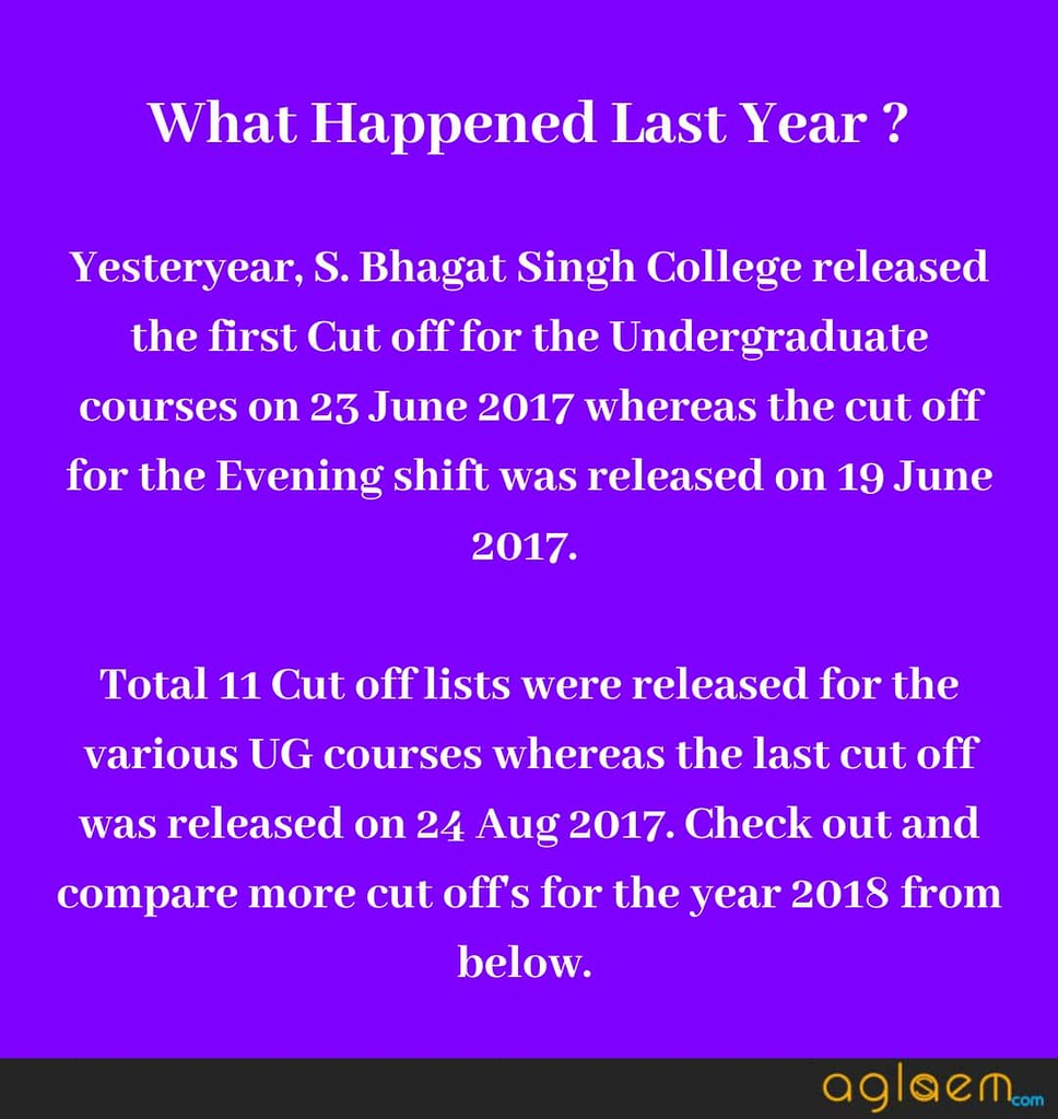 S. Bhagat Singh College Cut off Released
