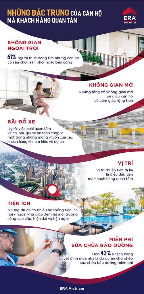 Những đặc trưng của căn hộ mà khách hàng thương quan tâm