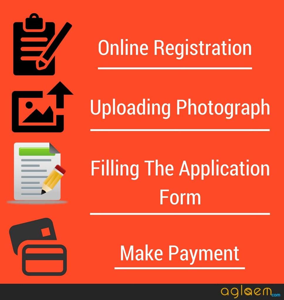 SLAT 2019 Application Form  %Post Title | AglaSem