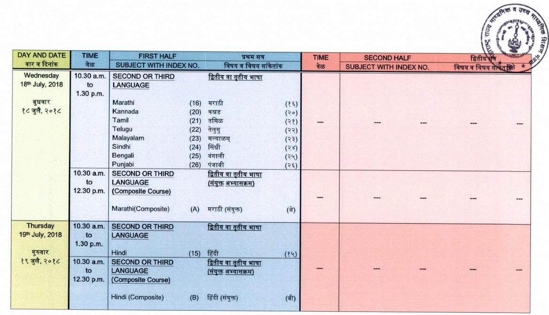 Maharashtra SSC Supplementary Time Table 2018