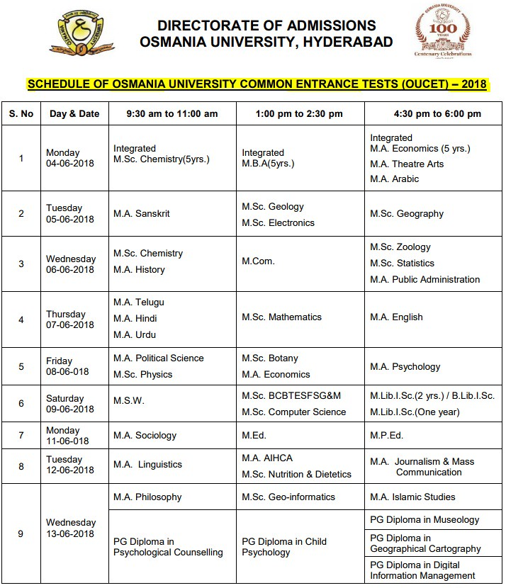 OUCET 2018 Exam Schedule