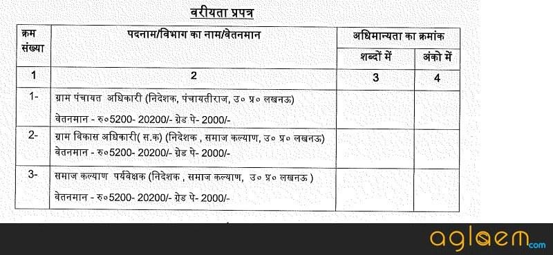 UPSSSC VDO 2018 Recruitment (Gram Vikas Adhikari)