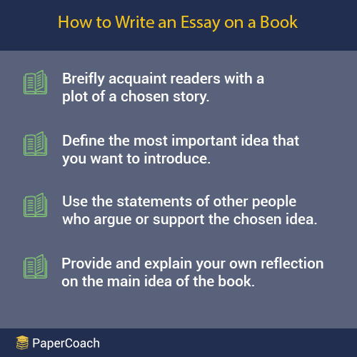 How to Write an Essay on a Book