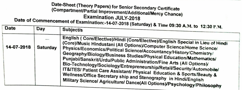 HBSE 12th Reappear Date Sheet 2018