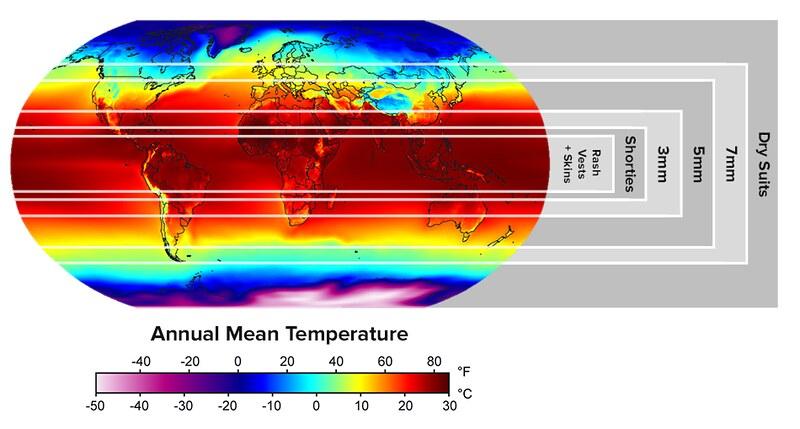 Temperatura neoprenos