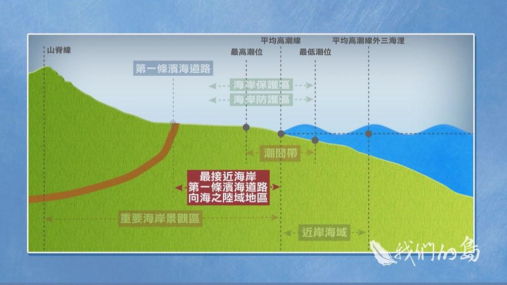 962-2-41ss東部居民共識期待地方的發展與永續,都必須建立在對海岸環境的明確瞭解之上。
