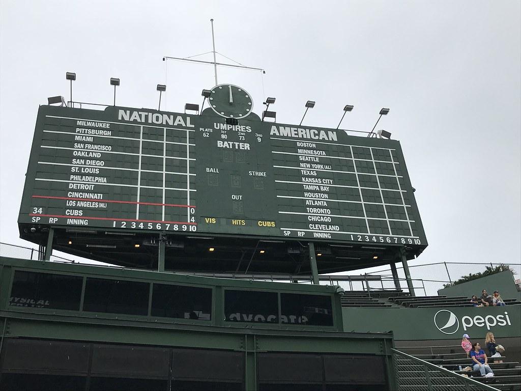 The Famous Scoreboard