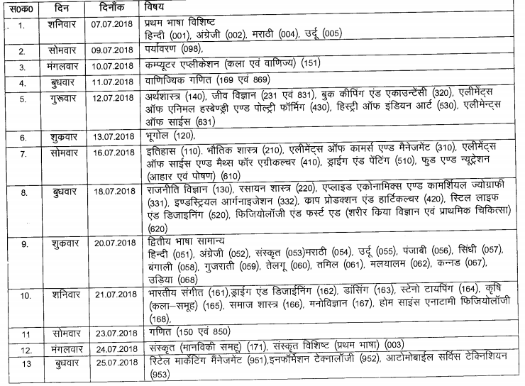 CGBSE 12th Supplementary Time Table 2018