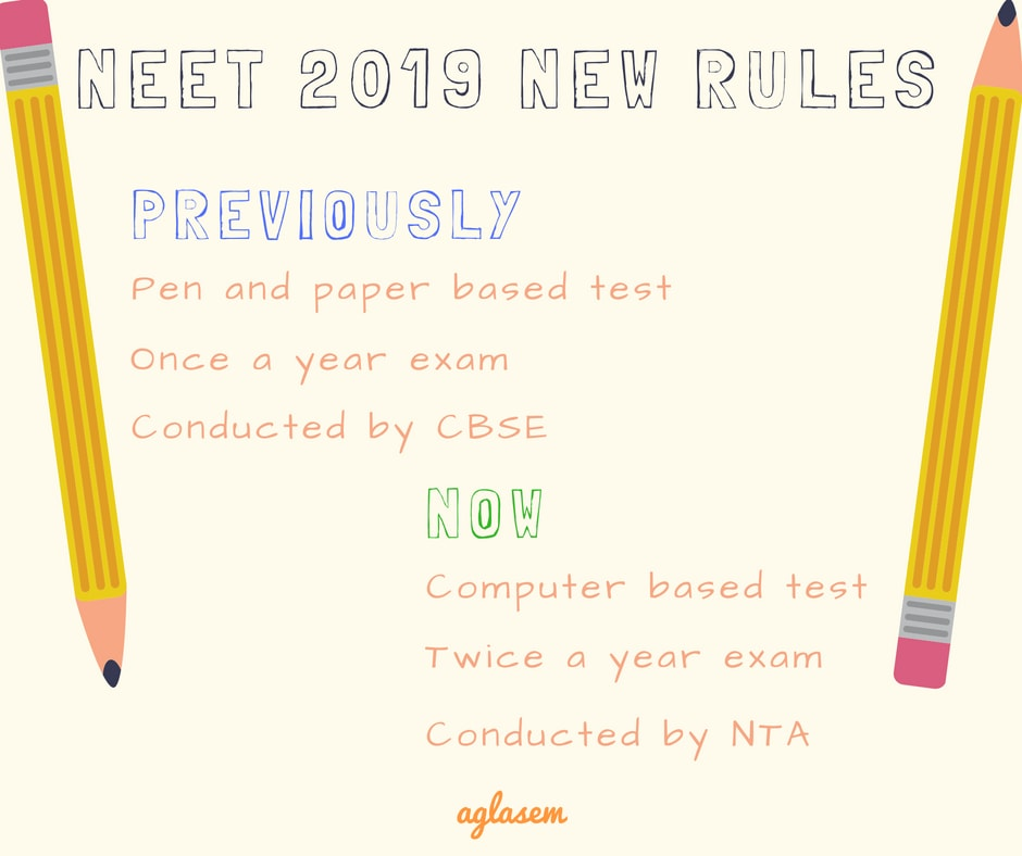 NEET 2019: NTA, Exam Date (Announced), Application Form, Changes