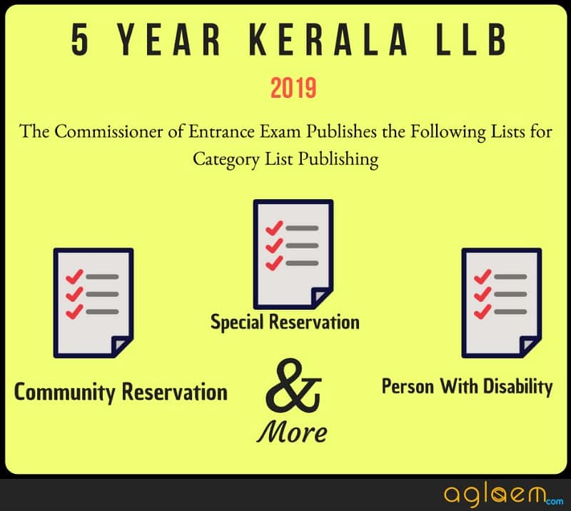 Kerala LLB 5 Year 2019 Result