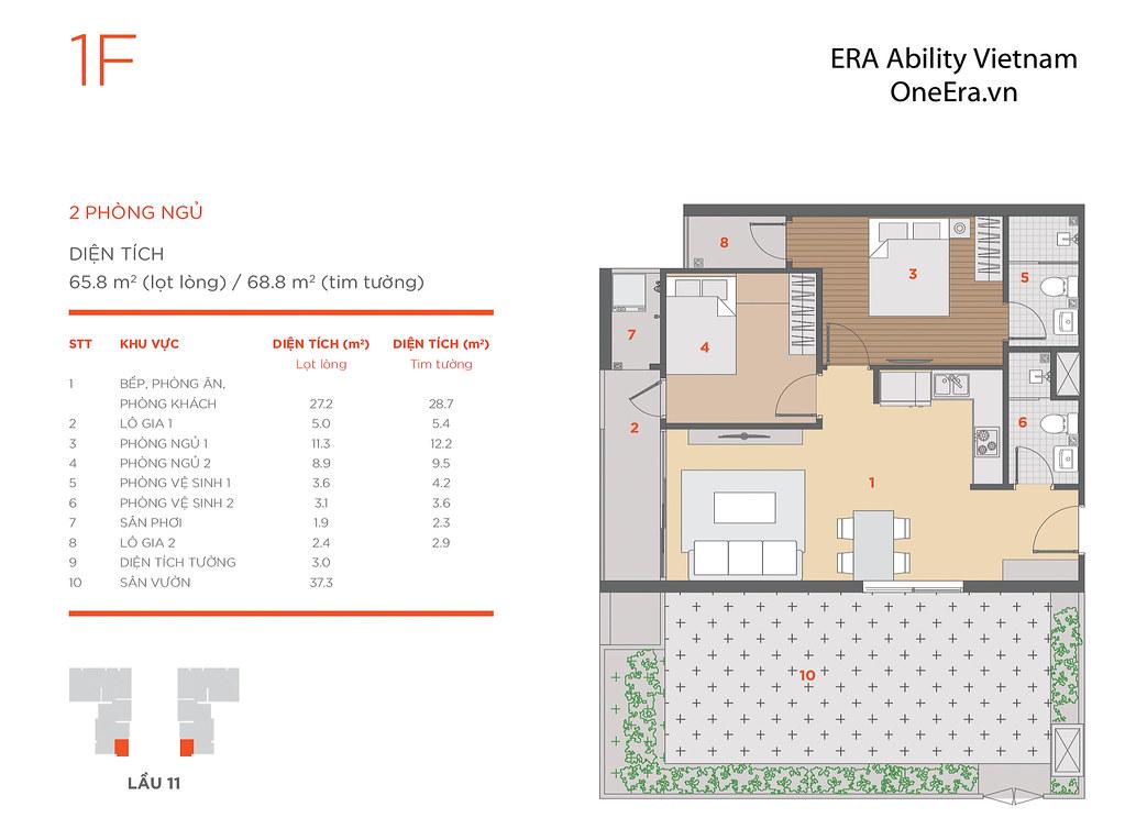 Mặt bằng tầng và thiết kế căn hộ Hausneo 45
