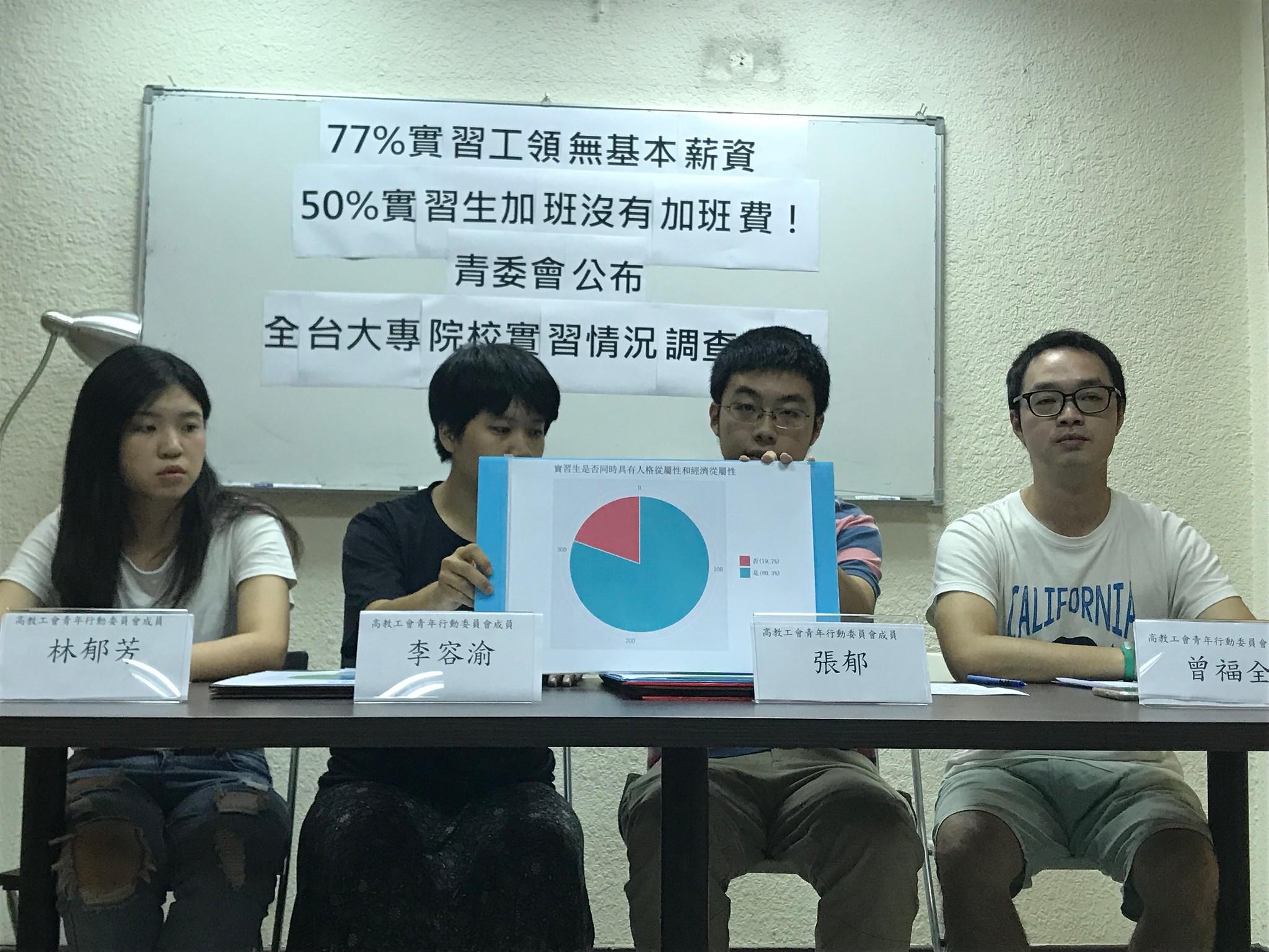 青委会抢在实习旺季前召开记者会,批评教育部的实习教育法将造成血汗实习就地合法化。(摄影:张宗坤)