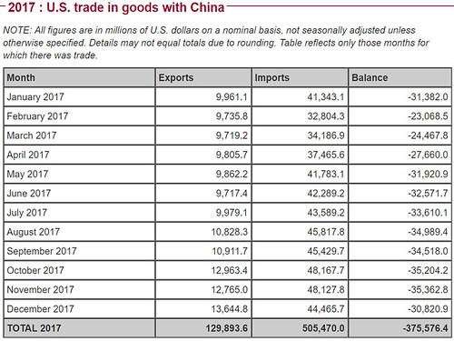 美中貿易戰正式開打