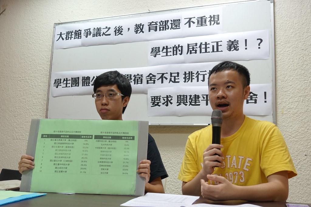 學生團體召開記者會批評大學宿舍嚴重不足,27萬大學生被迫在外租屋。(攝影:張智琦)