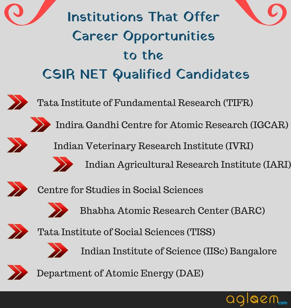 CSIR NET 2018 - What to do Next?