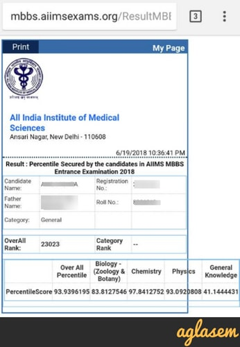 AIIMS Individual Result 2018 (Released)   Check Rank and Percentile