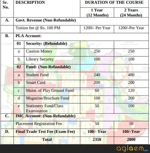 Chandigarh ITI 2019 Admission, Form, Result, Merit List