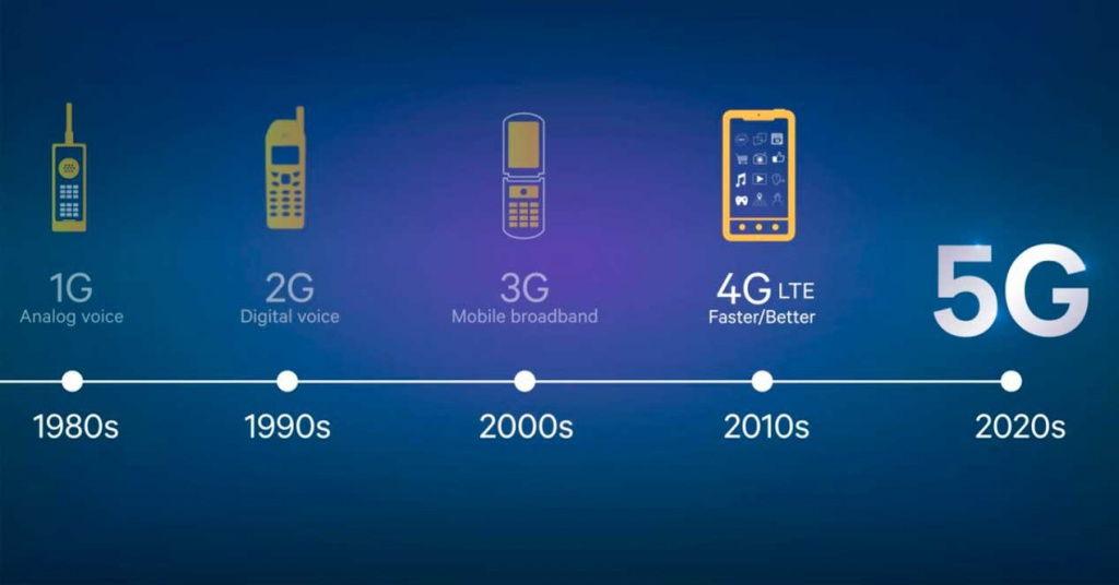 Esto es lo que costará a las marcas poner 5G a sus móviles