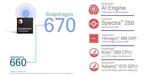 snapdragon-670-caracteristicas