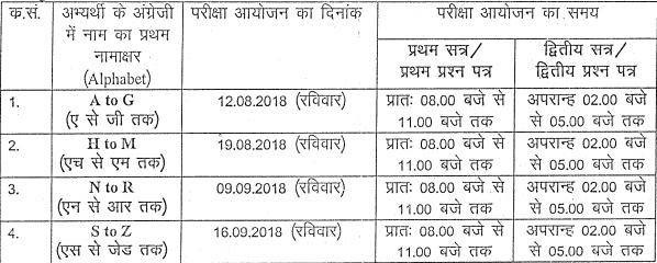 Rajasthan RSMSSB LDC Admit Card 2018
