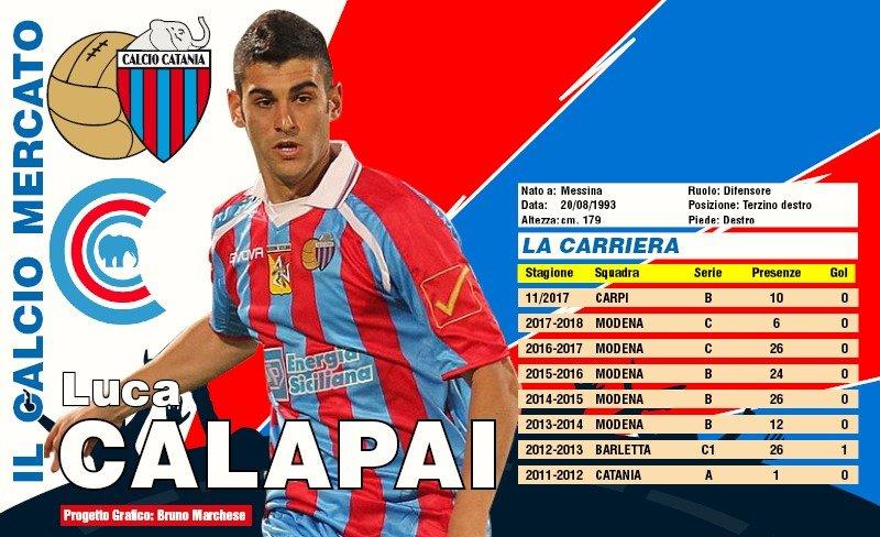 La scheda di Luca Calapai (Grafica a cura di Bruno Marchese)