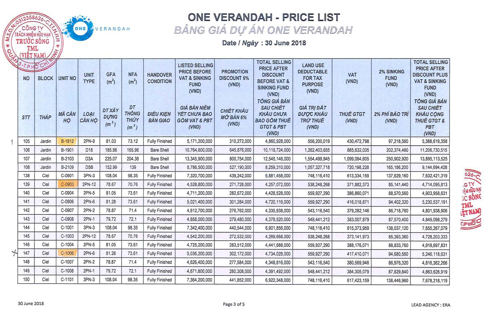 Bảng giá căn hộ One Verandah mở bán đợt 1 ngày 30-06-2018