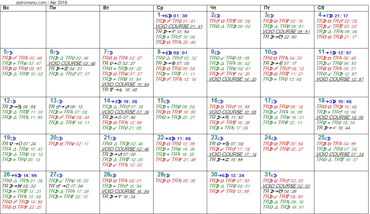Астрологический календарь на АВГУСТ 2018. Аспекты планет, ингрессии в знаки, фазы Луны и Луна без курса